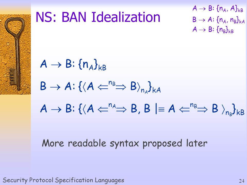 Security Protocol Specification Languages 24 NS: BAN Idealization A  B: {n A, A} kB B  A: {n A, n B } kA A  B: {n B } kB A  B: {n A } kB B  A: {  A  n B  B  n A } kA A  B: {  A  n A  B, B |  A  n B  B  n B } kB More readable syntax proposed later