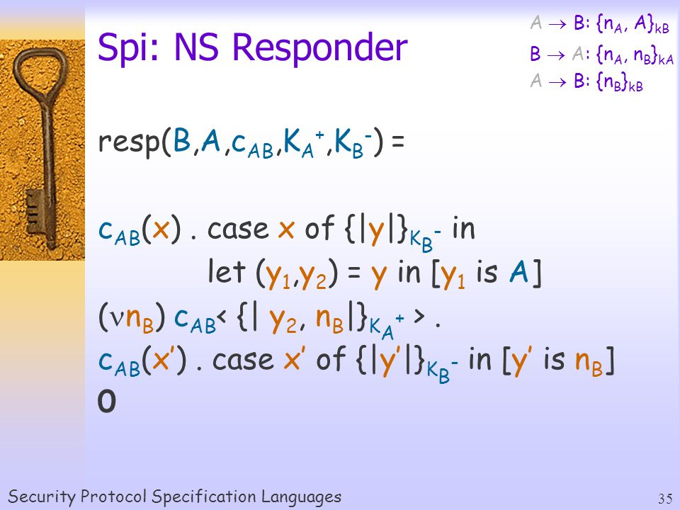 Security Protocol Specification Languages 35 Spi: NS Responder resp(B,A,c AB,K A +,K B - ) = c AB (x).