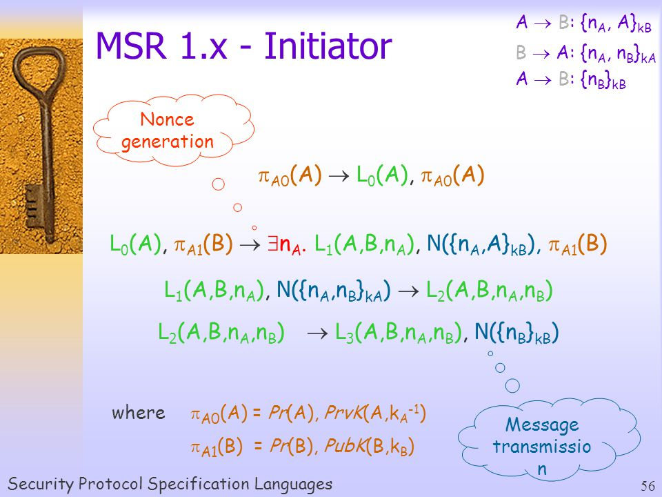 Security Protocol Specification Languages 56 MSR 1.x - Initiator  A0 (A)  L 0 (A),  A0 (A) L 0 (A),  A1 (B)   n A.