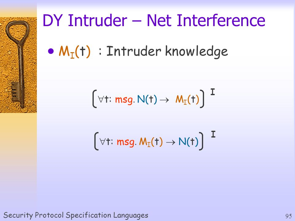 Security Protocol Specification Languages 95 DY Intruder – Net Interference  t: msg   N(t)  M I (t) I  M I (t) : Intruder knowledge  t: msg   M I (t)  N(t) I