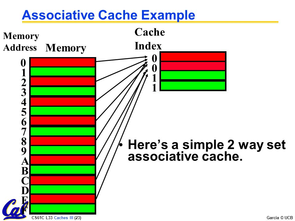 CS61C L33 Caches III (23) Garcia © UCB Associative Cache Example Here's a simple 2 way set associative cache.