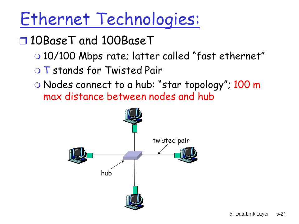 5: DataLink Layer5-21 Ethernet Technologies: r 10BaseT and 100BaseT m 10/100 Mbps rate; latter called fast ethernet m T stands for Twisted Pair m Nodes connect to a hub: star topology ; 100 m max distance between nodes and hub twisted pair hub