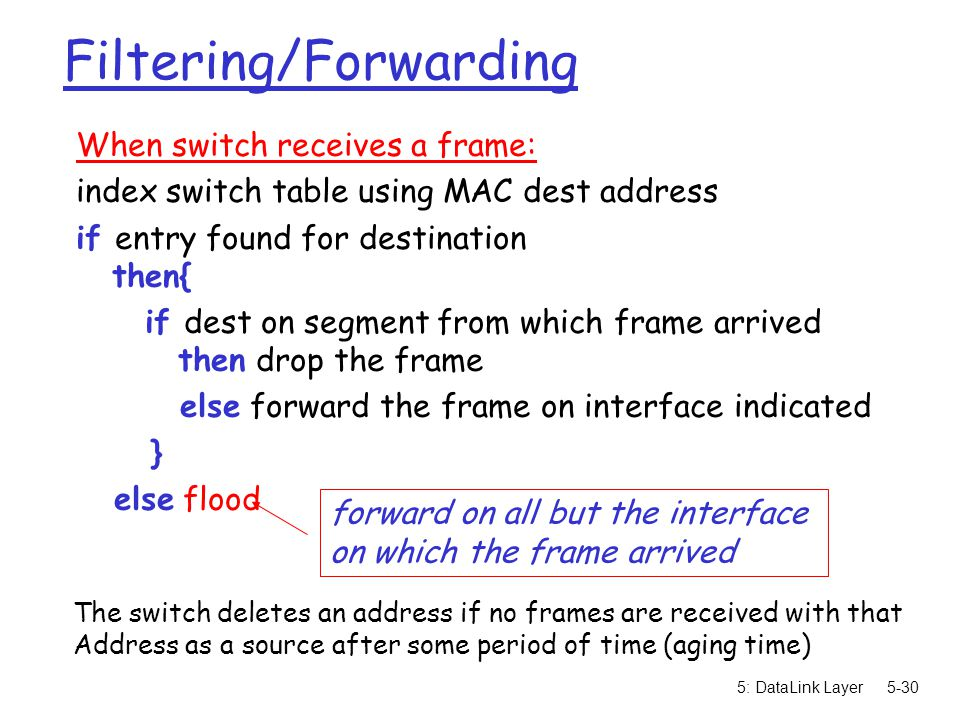 5: DataLink Layer5-30 Filtering/Forwarding When switch receives a frame: index switch table using MAC dest address if entry found for destination then{ if dest on segment from which frame arrived then drop the frame else forward the frame on interface indicated } else flood forward on all but the interface on which the frame arrived The switch deletes an address if no frames are received with that Address as a source after some period of time (aging time)