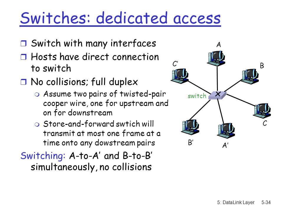 5: DataLink Layer5-34 Switches: dedicated access r Switch with many interfaces r Hosts have direct connection to switch r No collisions; full duplex m Assume two pairs of twisted-pair cooper wire, one for upstream and on for downstream m Store-and-forward swtich will transmit at most one frame at a time onto any dowstream pairs Switching: A-to-A' and B-to-B' simultaneously, no collisions switch A A' B B' C C'