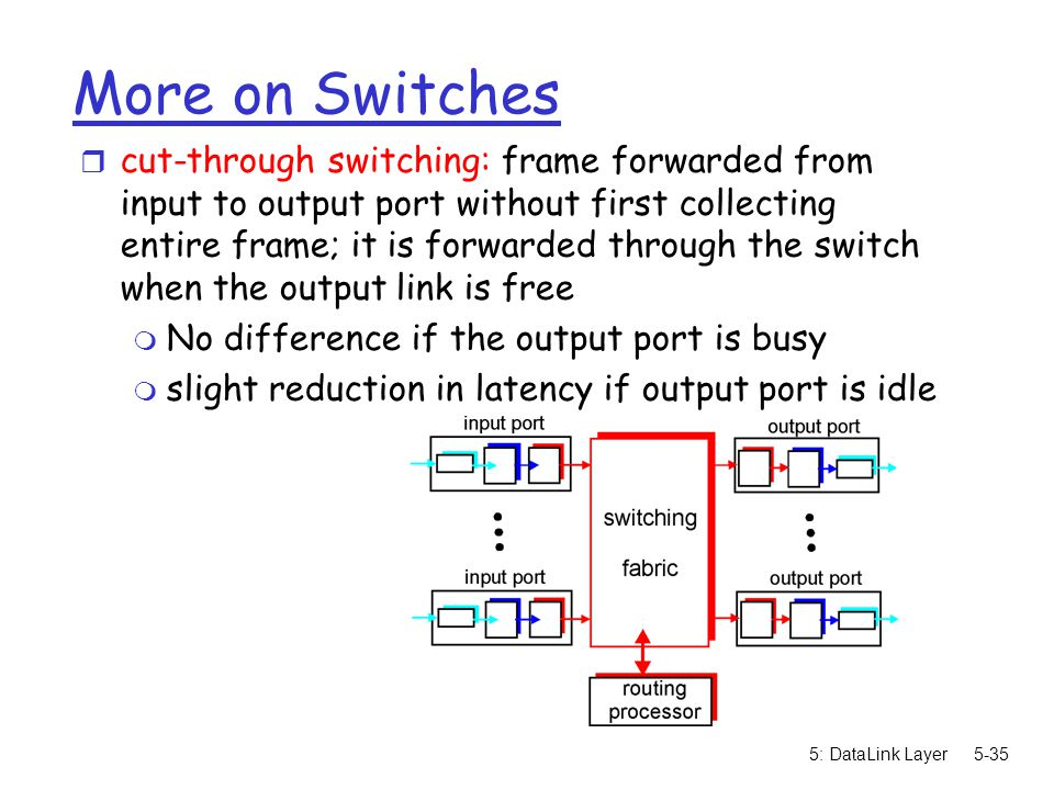 5: DataLink Layer5-35 More on Switches r cut-through switching: frame forwarded from input to output port without first collecting entire frame; it is forwarded through the switch when the output link is free m No difference if the output port is busy m slight reduction in latency if output port is idle