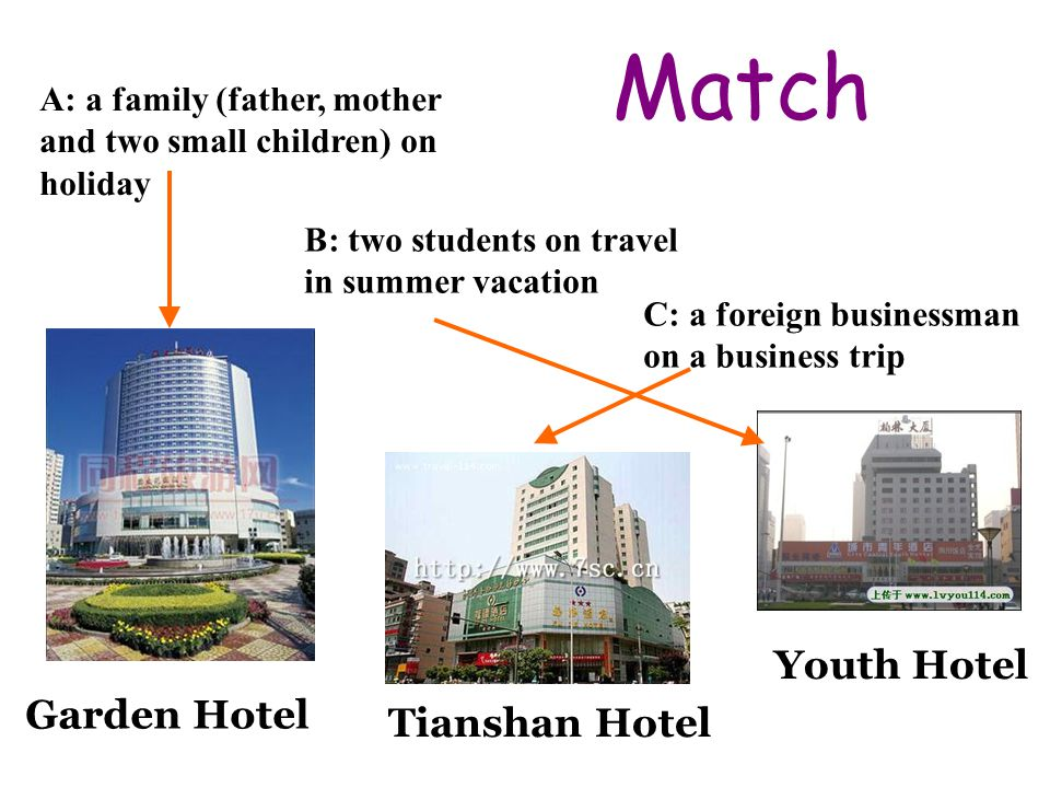 A: a family (father, mother and two small children) on holiday B: two students on travel in summer vacation C: a foreign businessman on a business trip Tianshan Hotel Garden Hotel Youth Hotel Match