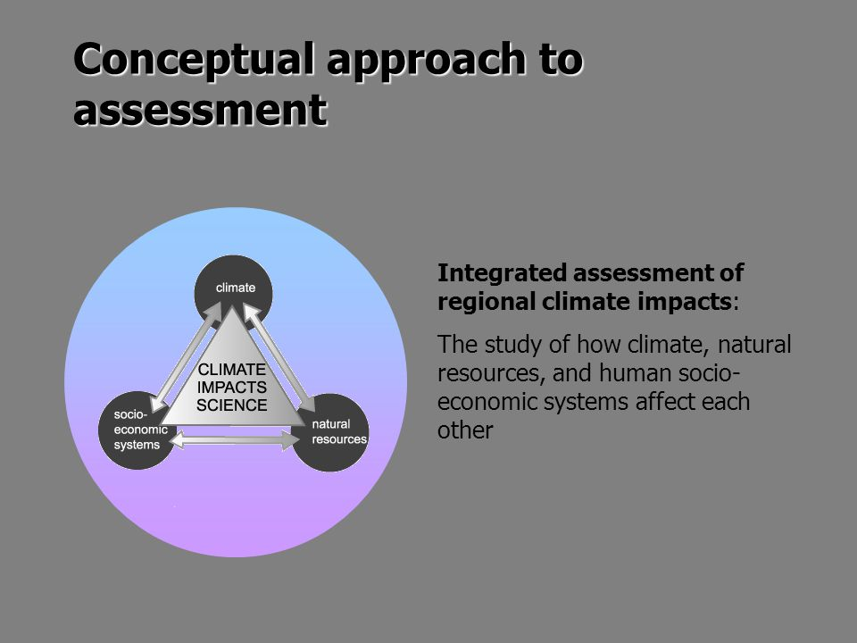 Conceptual approach to assessment Integrated assessment of regional climate impacts: The study of how climate, natural resources, and human socio- economic systems affect each other