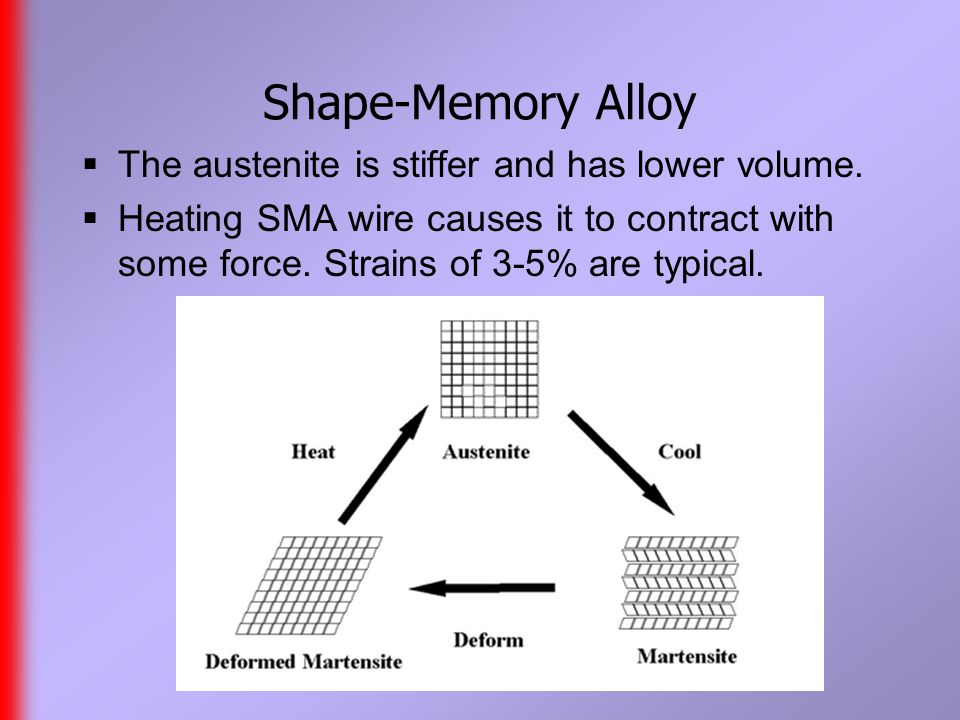 Shape-Memory Alloy  The austenite is stiffer and has lower volume.
