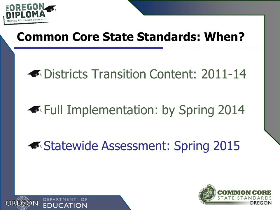 Common Core State Standards: When.