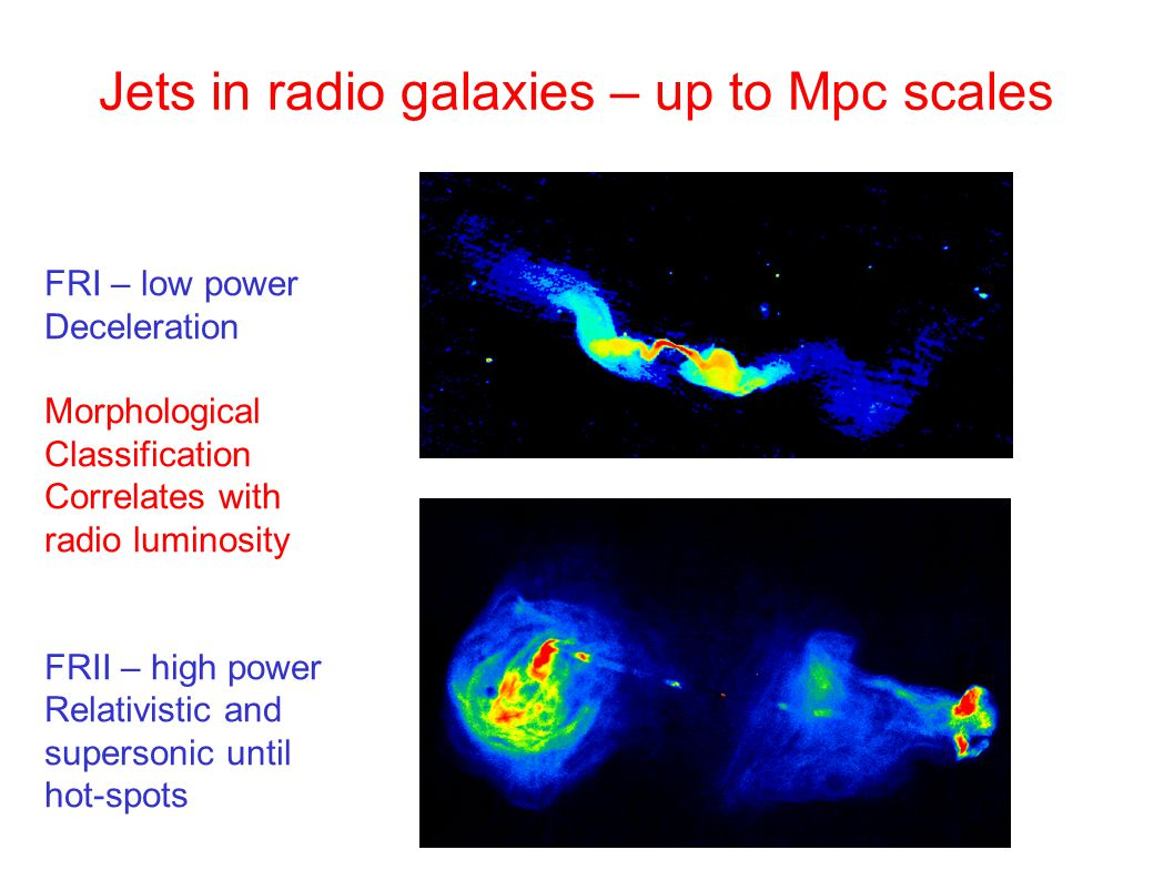 Jets in radio galaxies – up to Mpc scales FRI – low power Deceleration Morphological Classification Correlates with radio luminosity FRII – high power Relativistic and supersonic until hot-spots