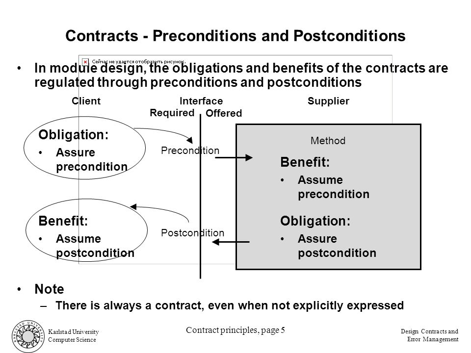 Karlstad University Computer Science Design Contracts and Error Management Contract principles, page 5 Contracts - Preconditions and Postconditions In module design, the obligations and benefits of the contracts are regulated through preconditions and postconditions Note –There is always a contract, even when not explicitly expressed Method Precondition Postcondition SupplierClient Obligation: Assure precondition Benefit: Assume postcondition Benefit: Assume precondition Obligation: Assure postcondition Interface Offered Required