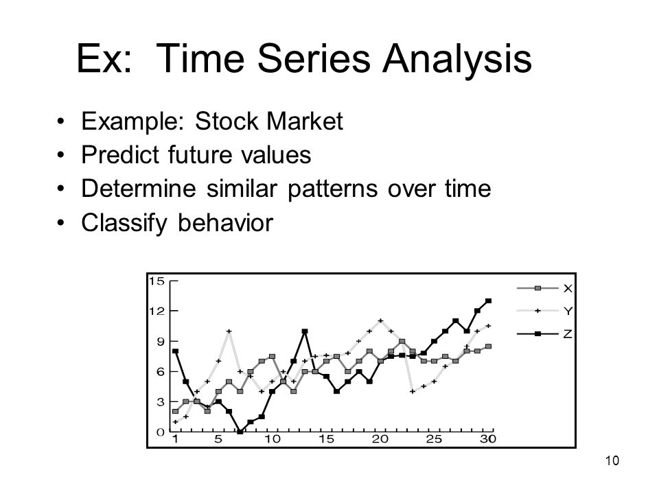 10 10 Ex: Time Series Analysis Example: Stock Market Predict Future Values  Determine Similar Patterns Over Time Classify Behavior