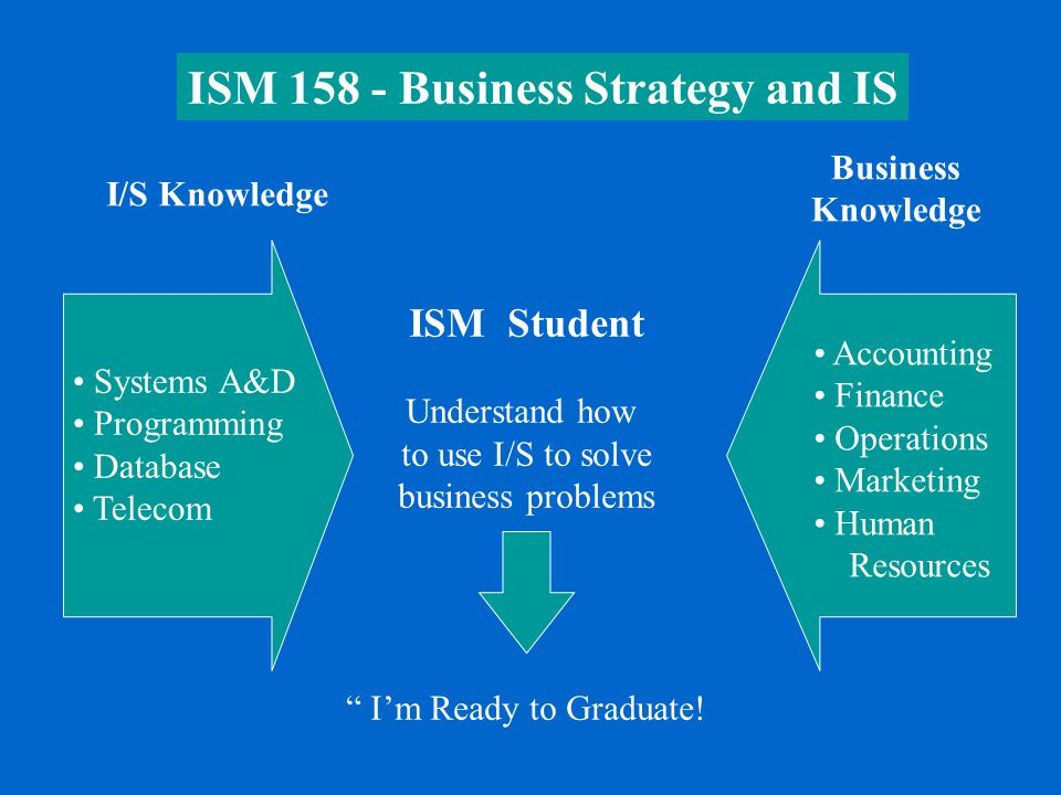 ISM 158 Business Strategy and Information Systems Jack