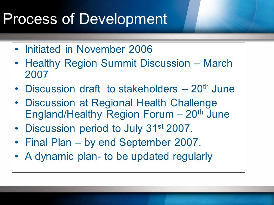 Initiated in November 2006 Healthy Region Summit Discussion – March 2007 Discussion draft to stakeholders – 20 th June Discussion at Regional Health Challenge England/Healthy Region Forum – 20 th June Discussion period to July 31 st 2007.