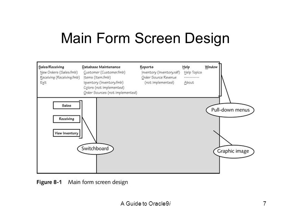 A Guide to Oracle9i7 Main Form Screen Design