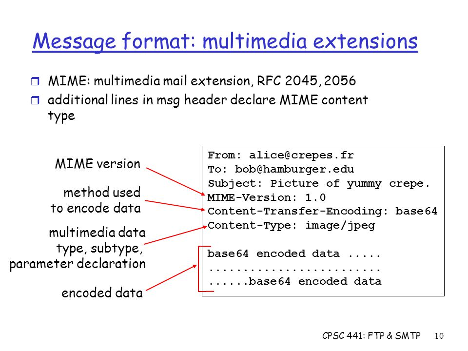 CPSC 441: FTP & SMTP10 Message format: multimedia extensions r MIME: multimedia mail extension, RFC 2045, 2056 r additional lines in msg header declare MIME content type From: To: Subject: Picture of yummy crepe.
