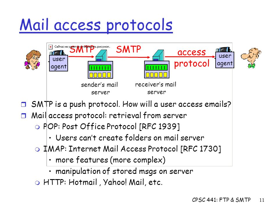 CPSC 441: FTP & SMTP11 Mail access protocols r SMTP is a push protocol.