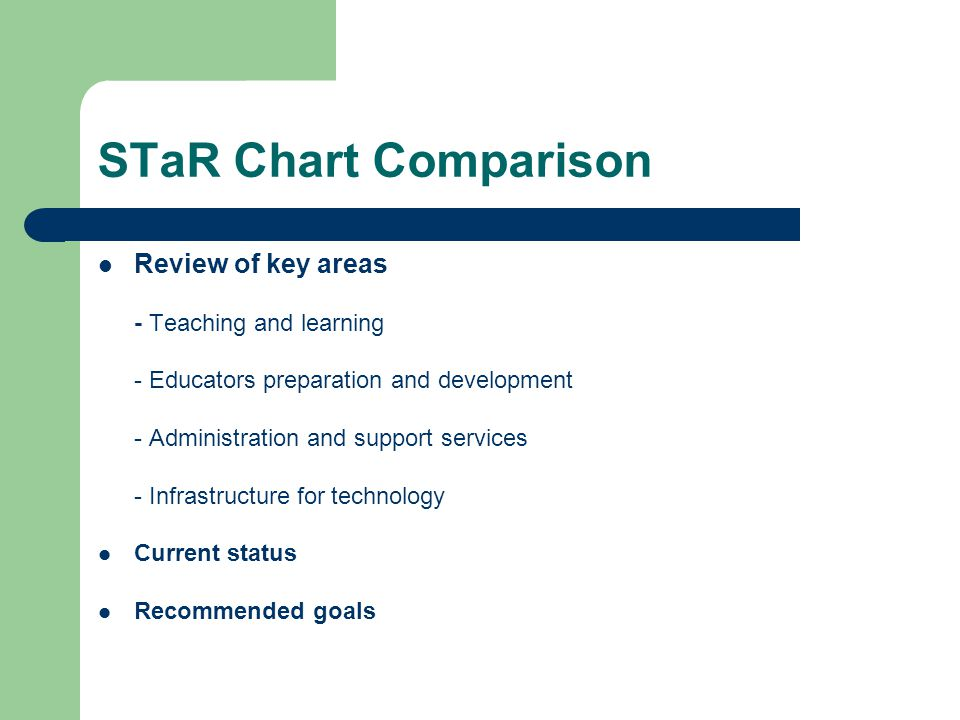 STaR Chart Comparison Review of key areas - Teaching and learning - Educators preparation and development - Administration and support services - Infrastructure for technology Current status Recommended goals