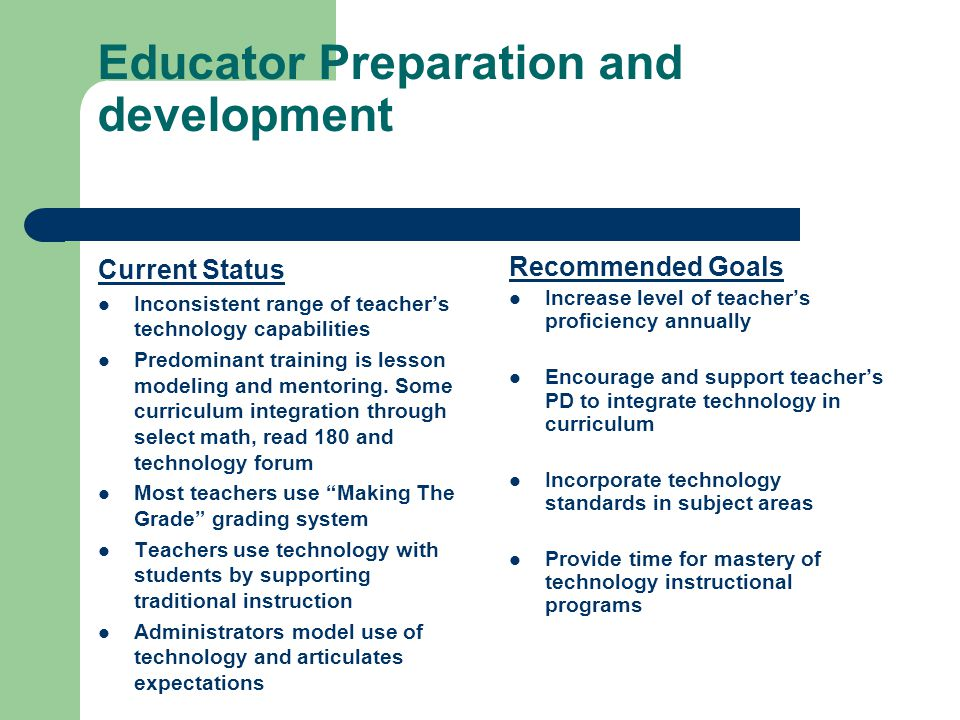 Educator Preparation and development Current Status Inconsistent range of teacher's technology capabilities Predominant training is lesson modeling and mentoring.