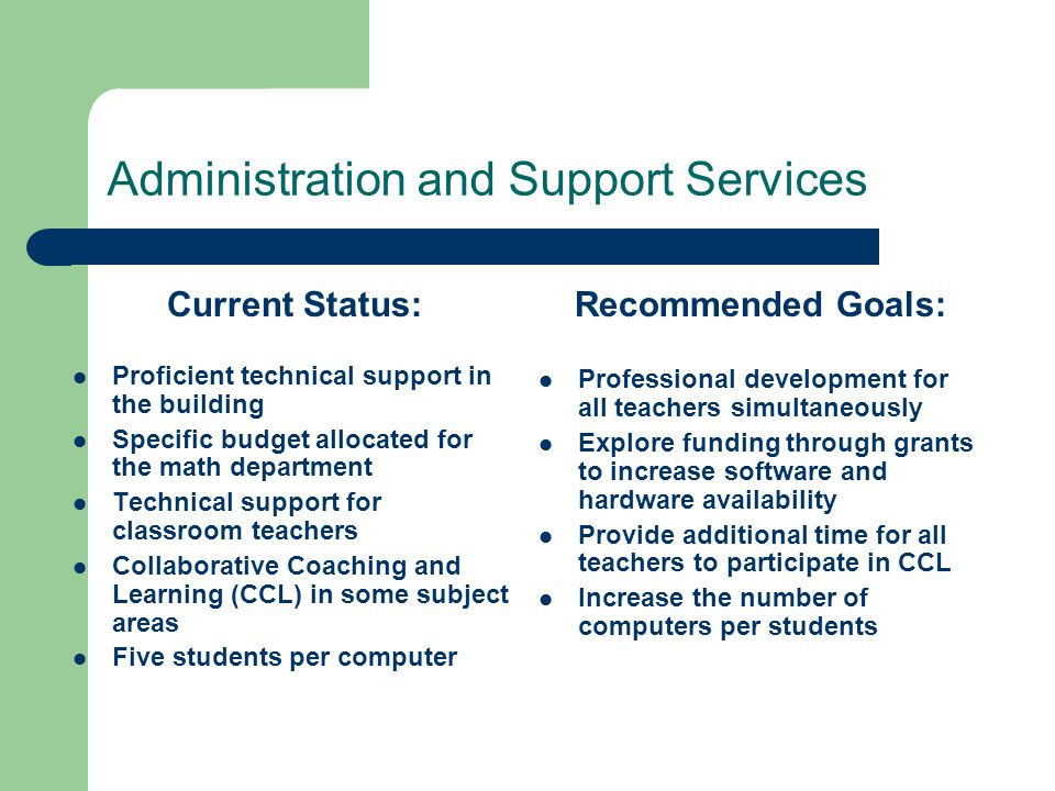 Administration and Support Services Current Status: Proficient technical support in the building Specific budget allocated for the math department Technical support for classroom teachers Collaborative Coaching and Learning (CCL) in some subject areas Five students per computer Recommended Goals: Professional development for all teachers simultaneously Explore funding through grants to increase software and hardware availability Provide additional time for all teachers to participate in CCL Increase the number of computers per students