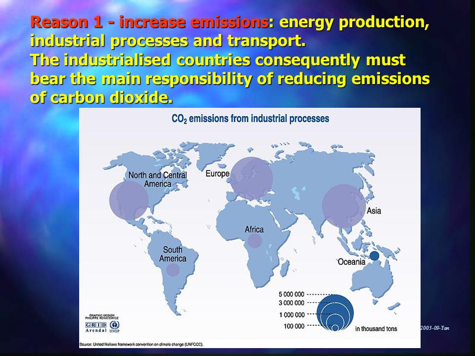 Reason 1 - increase emissions: energy production, industrial processes and transport.