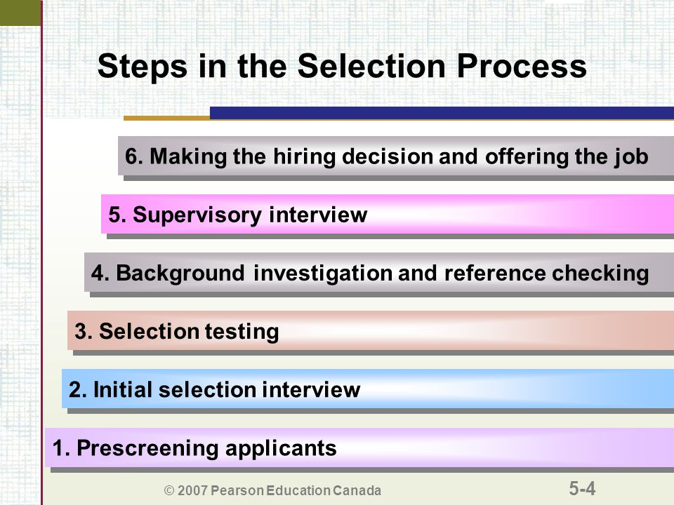 © 2007 Pearson Education Canada 5-4 Steps in the Selection Process 5.