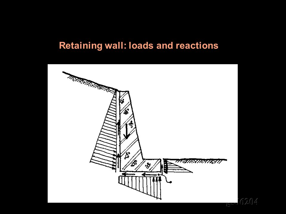 Retaining wall: loads and reactions