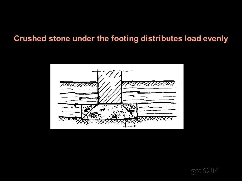Crushed stone under the footing distributes load evenly