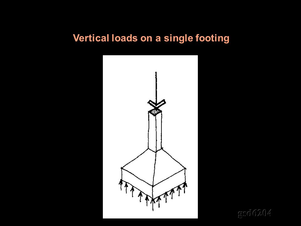 Vertical loads on a single footing