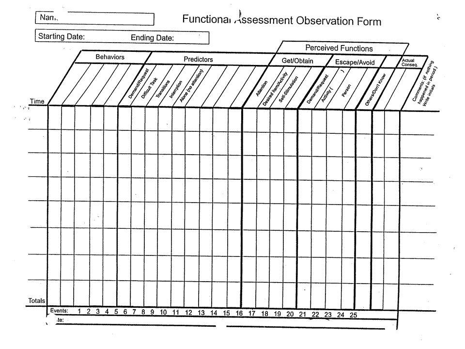 Functional Assessment Observation Form Tutorial Ppt Video Online Download