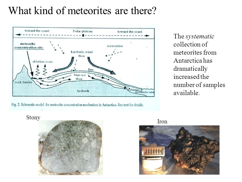 What kind of meteorites are there.