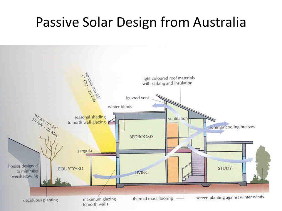 Solar Power Around the world  Uses of Solar Energy Low TechHigh Tech