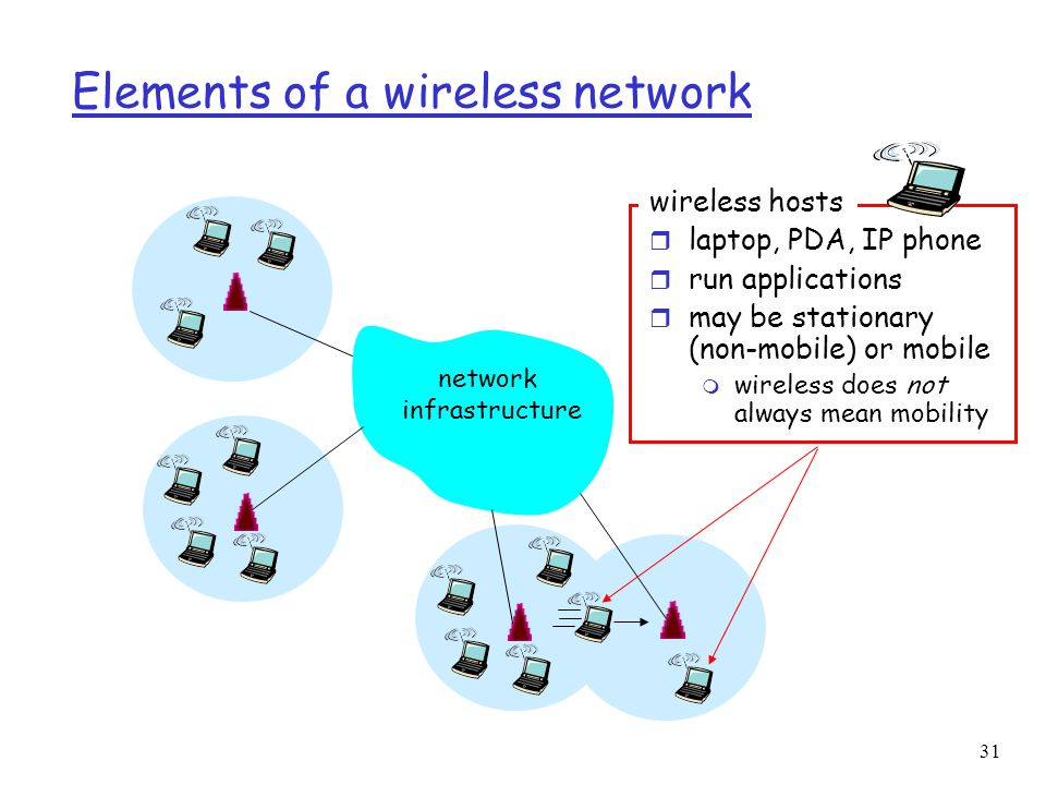 31 Elements of a wireless network network infrastructure wireless hosts r laptop, PDA, IP phone r run applications r may be stationary (non-mobile) or mobile m wireless does not always mean mobility