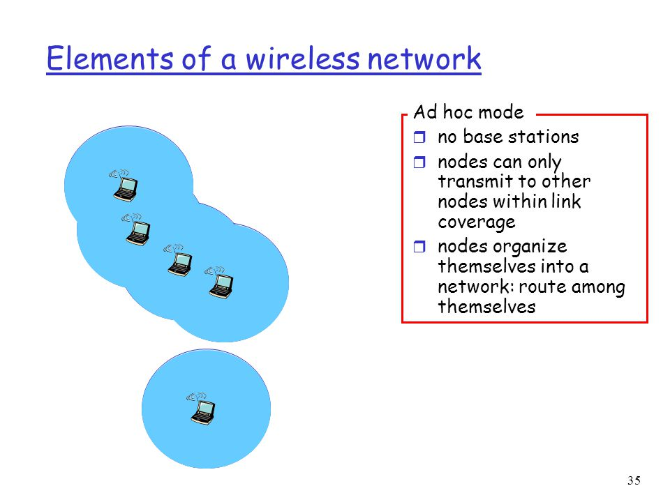 35 Elements of a wireless network Ad hoc mode r no base stations r nodes can only transmit to other nodes within link coverage r nodes organize themselves into a network: route among themselves