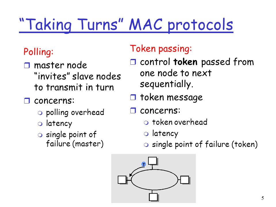 5 Taking Turns MAC protocols Polling: r master node invites slave nodes to transmit in turn r concerns: m polling overhead m latency m single point of failure (master) Token passing: r control token passed from one node to next sequentially.