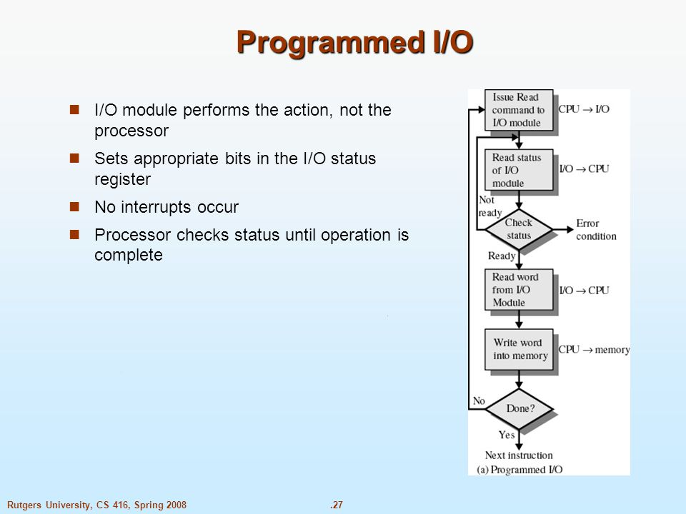 .27Rutgers University, CS 416, Spring 2008 Programmed I/O I/O module performs the action, not the processor Sets appropriate bits in the I/O status register No interrupts occur Processor checks status until operation is complete