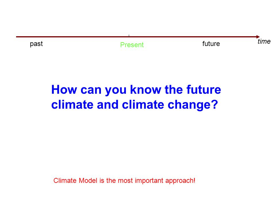 How can you know the future climate and climate change.