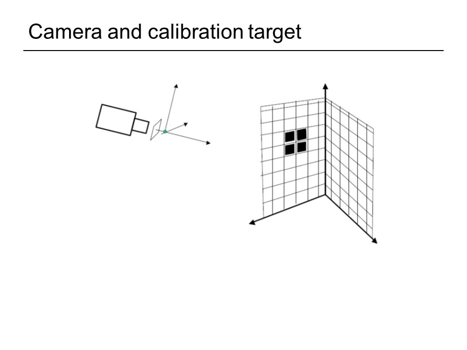 Camera and calibration target
