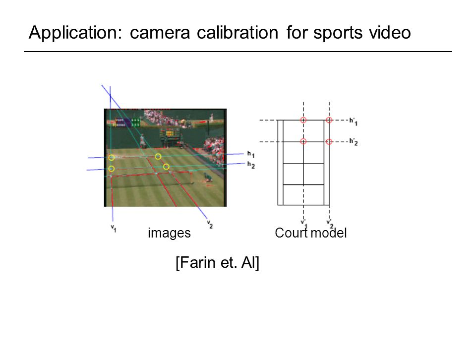 Application: camera calibration for sports video [Farin et. Al] imagesCourt model