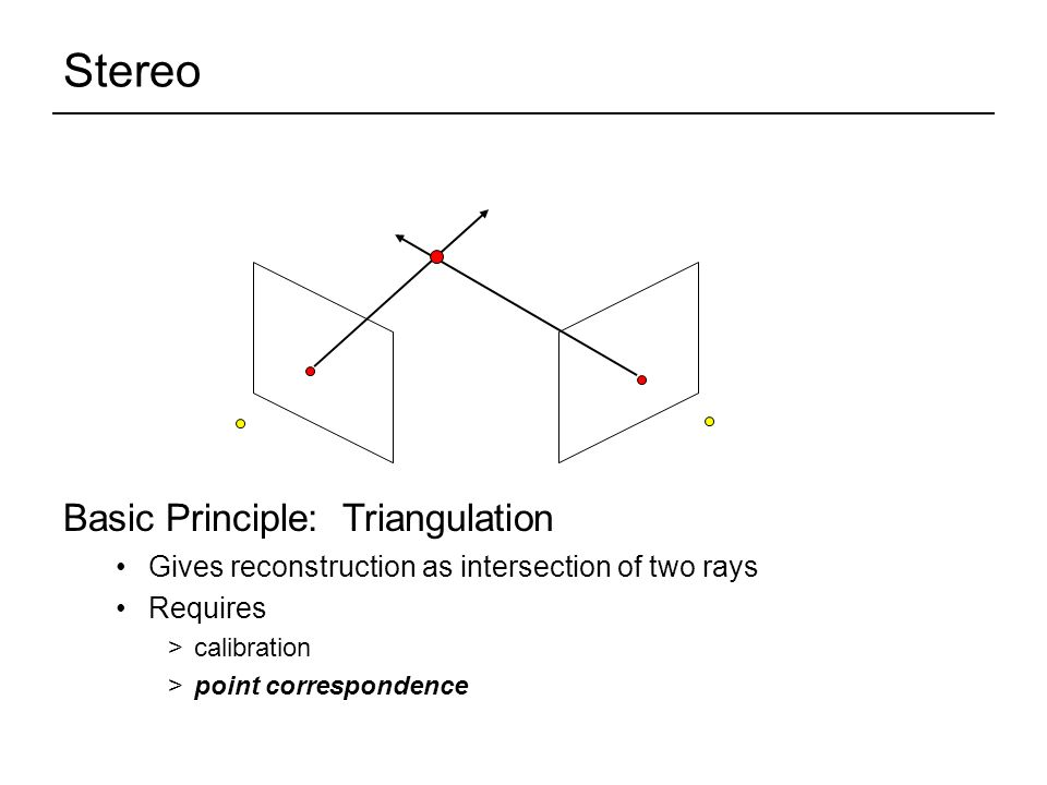 Stereo Basic Principle: Triangulation Gives reconstruction as intersection of two rays Requires >calibration >point correspondence