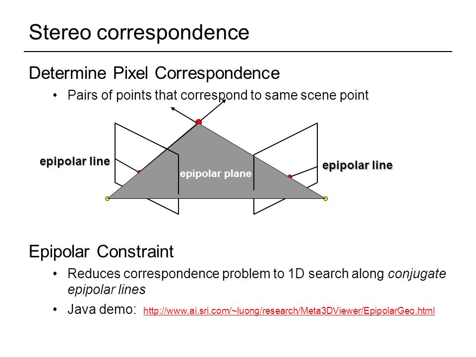 Stereo correspondence Determine Pixel Correspondence Pairs of points that correspond to same scene point Epipolar Constraint Reduces correspondence problem to 1D search along conjugate epipolar lines Java demo:     epipolar line epipolar plane