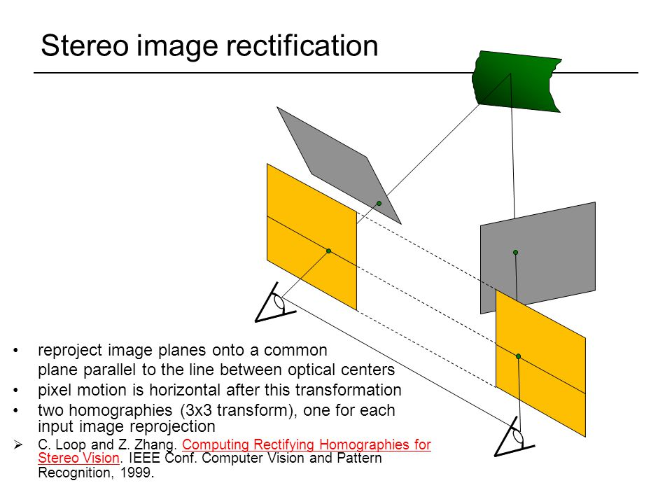 reproject image planes onto a common plane parallel to the line between optical centers pixel motion is horizontal after this transformation two homographies (3x3 transform), one for each input image reprojection  C.