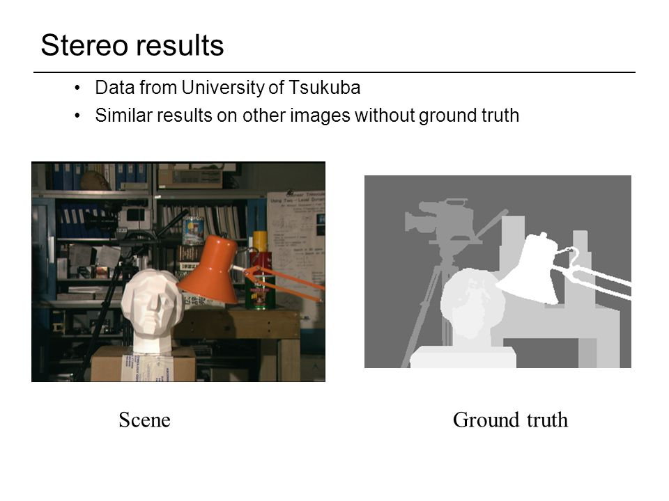 Stereo results Ground truthScene Data from University of Tsukuba Similar results on other images without ground truth