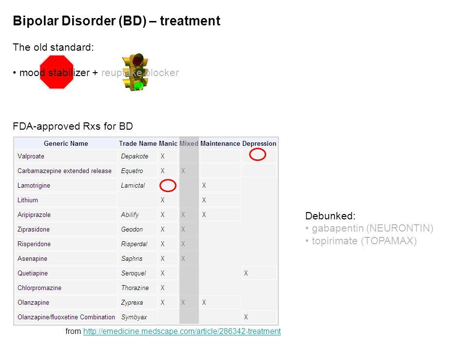bipolar disorder emedicine
