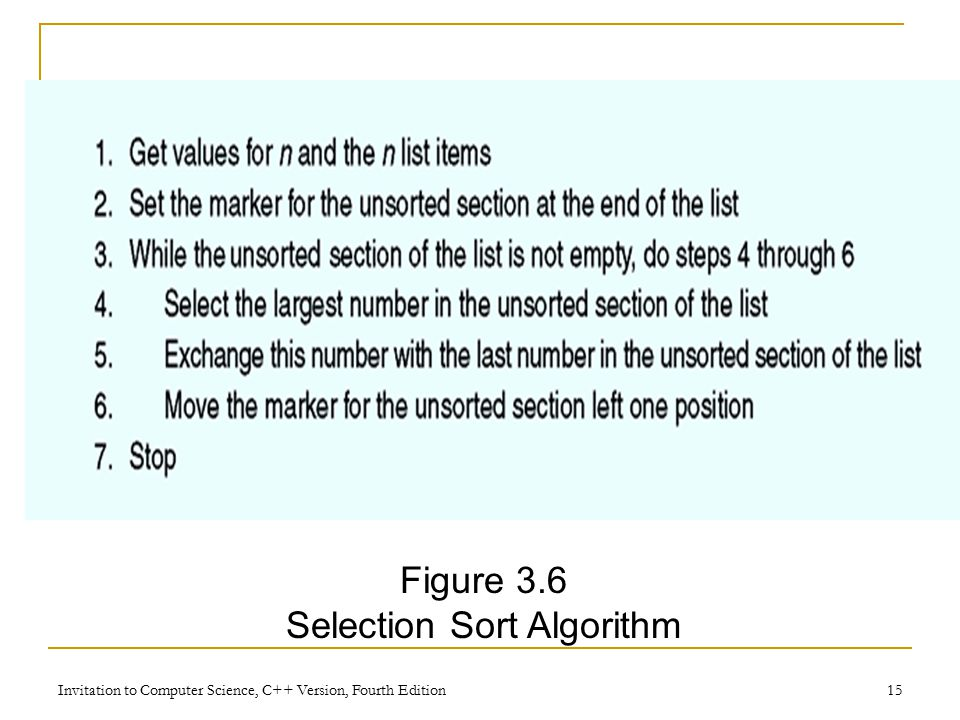Invitation to Computer Science, C++ Version, Fourth Edition 15 Figure 3.6 Selection Sort Algorithm