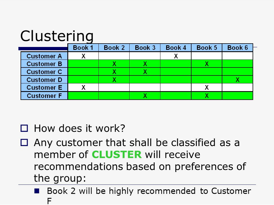 Clustering  How does it work.