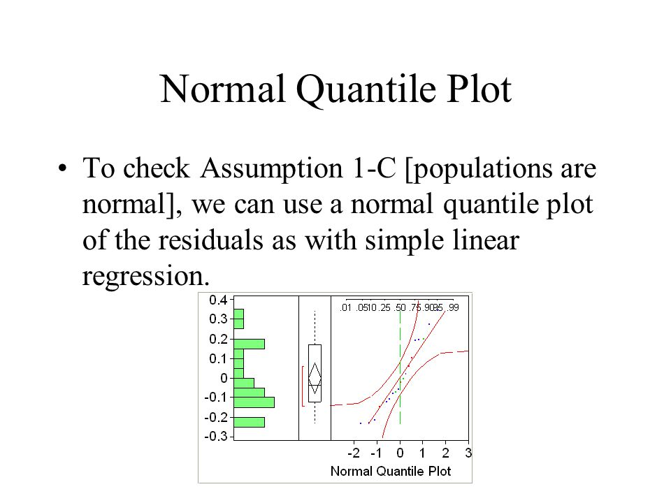 Normal Quantile Plot To check Assumption 1-C [populations are normal], we can use a normal quantile plot of the residuals as with simple linear regression.