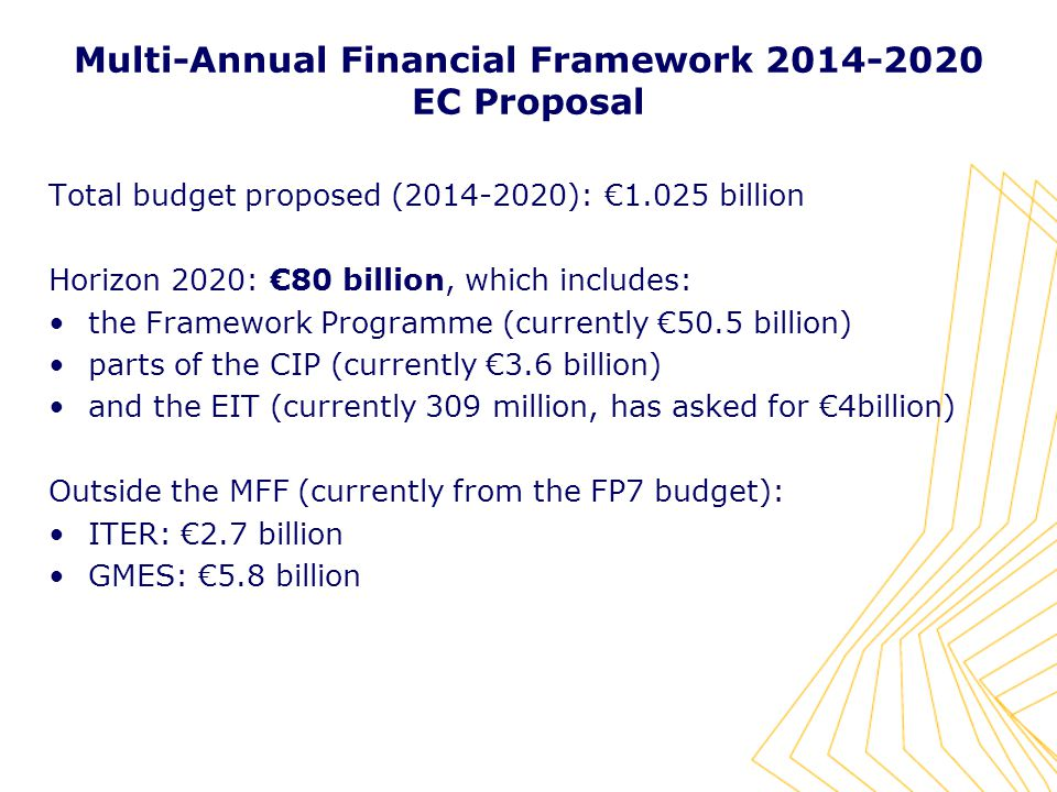 Multi-Annual Financial Framework EC Proposal Total budget proposed ( ): €1.025 billion Horizon 2020: €80 billion, which includes: the Framework Programme (currently €50.5 billion) parts of the CIP (currently €3.6 billion) and the EIT (currently 309 million, has asked for €4billion) Outside the MFF (currently from the FP7 budget): ITER: €2.7 billion GMES: €5.8 billion