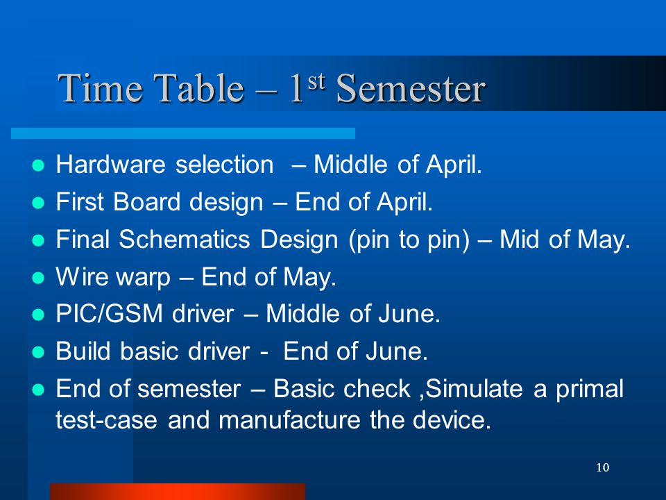 10 Time Table – 1 st Semester Hardware selection – Middle of April.