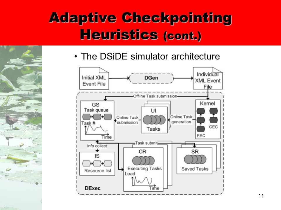11 Adaptive Checkpointing Heuristics (cont.) The DSiDE simulator architecture